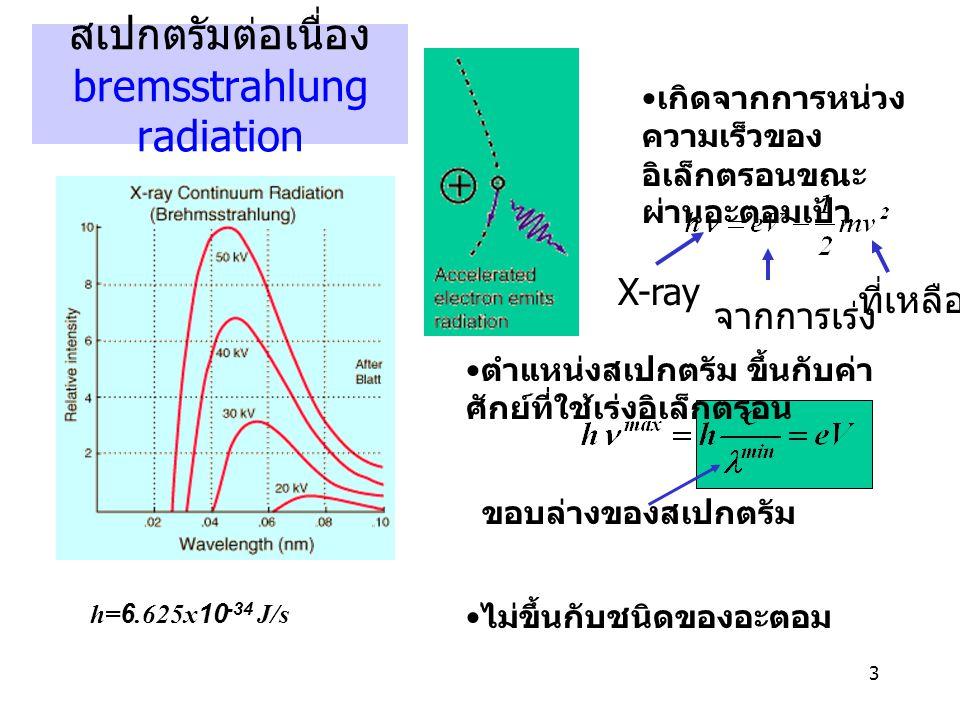 สเปกตรัมต่อเนื่อง bremsstrahlung radiation