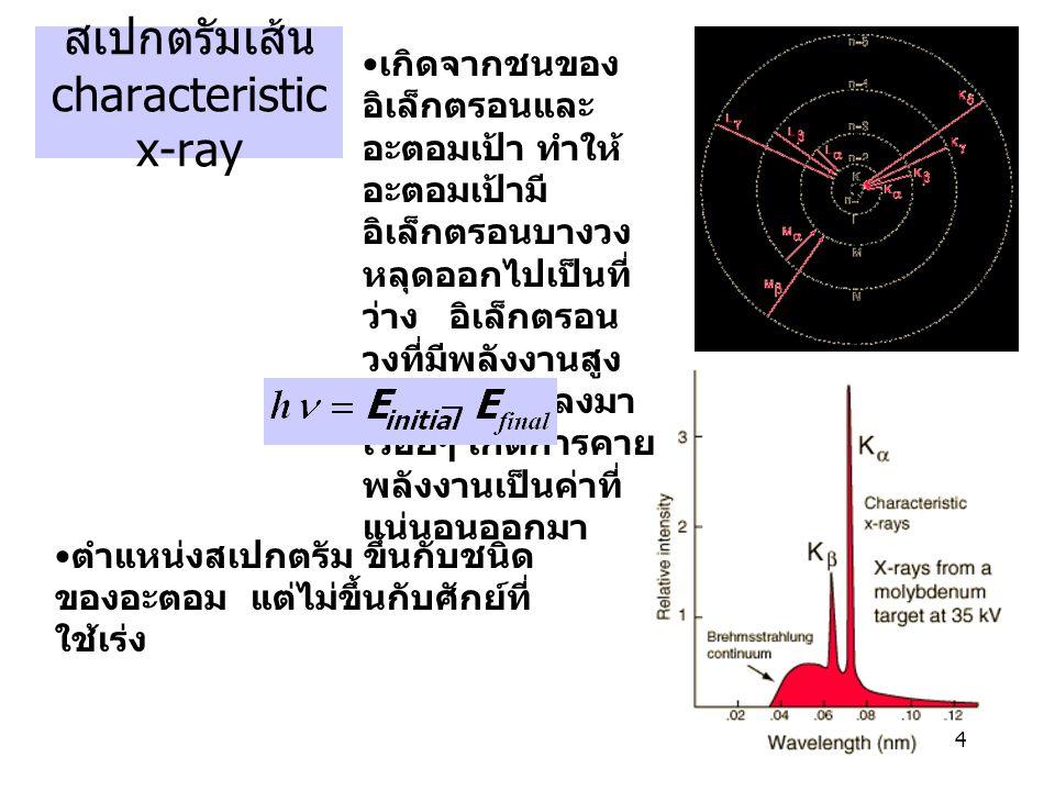 สเปกตรัมเส้น characteristic x-ray