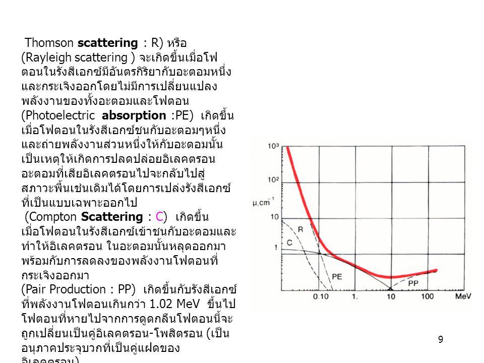 Thomson scattering : R) หรือ (Rayleigh scattering ) จะเกิดขึ้นเมื่อโฟตอนในรังสีเอกซ์มีอันตรกิริยากับอะตอมหนึ่งและกระเจิงออกโดยไม่มีการเปลี่ยนแปลงพลังงานของทั้งอะตอมและโฟตอน