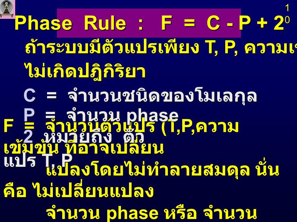 Phase Rule : F = C - P + 2 ถ้าระบบมีตัวแปรเพียง T, P, ความเข้มข้น และ
