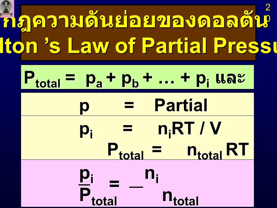 กฎความดันย่อยของดอลตัน (Dalton 's Law of Partial Pressure)