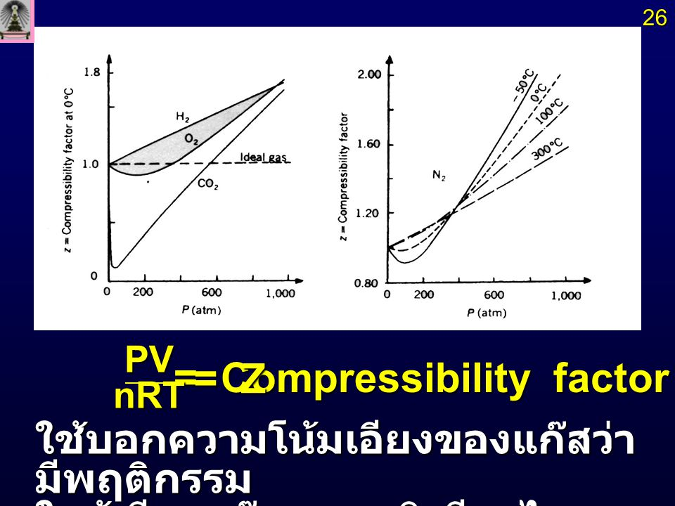 = Compressibility factor