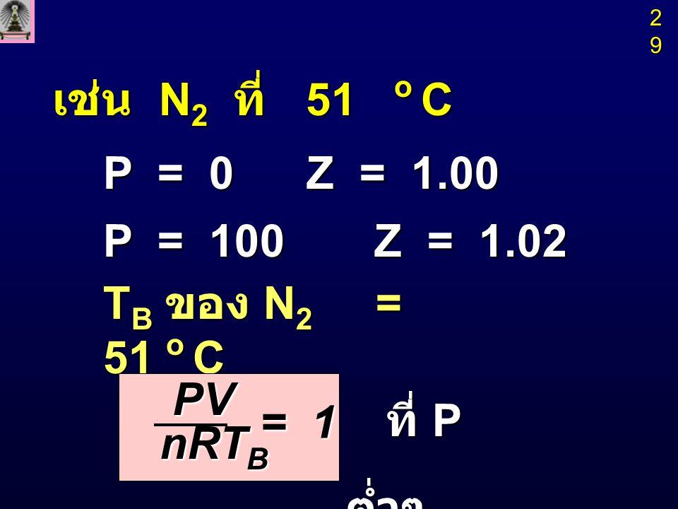 เช่น N2 ที่ 51 o C P = 0 Z = 1.00 P = 100 Z = 1.02 TB ของ N2 = 51 o C