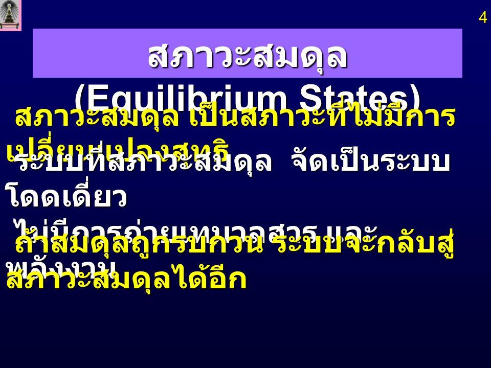 สภาวะสมดุล (Equilibrium States)