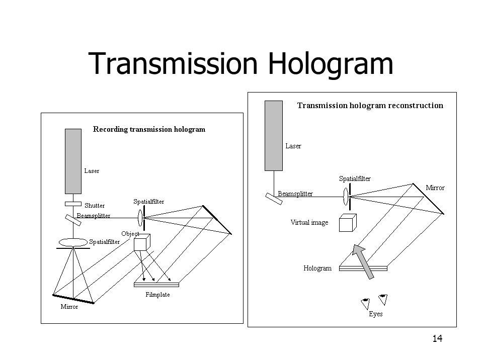 Transmission Hologram