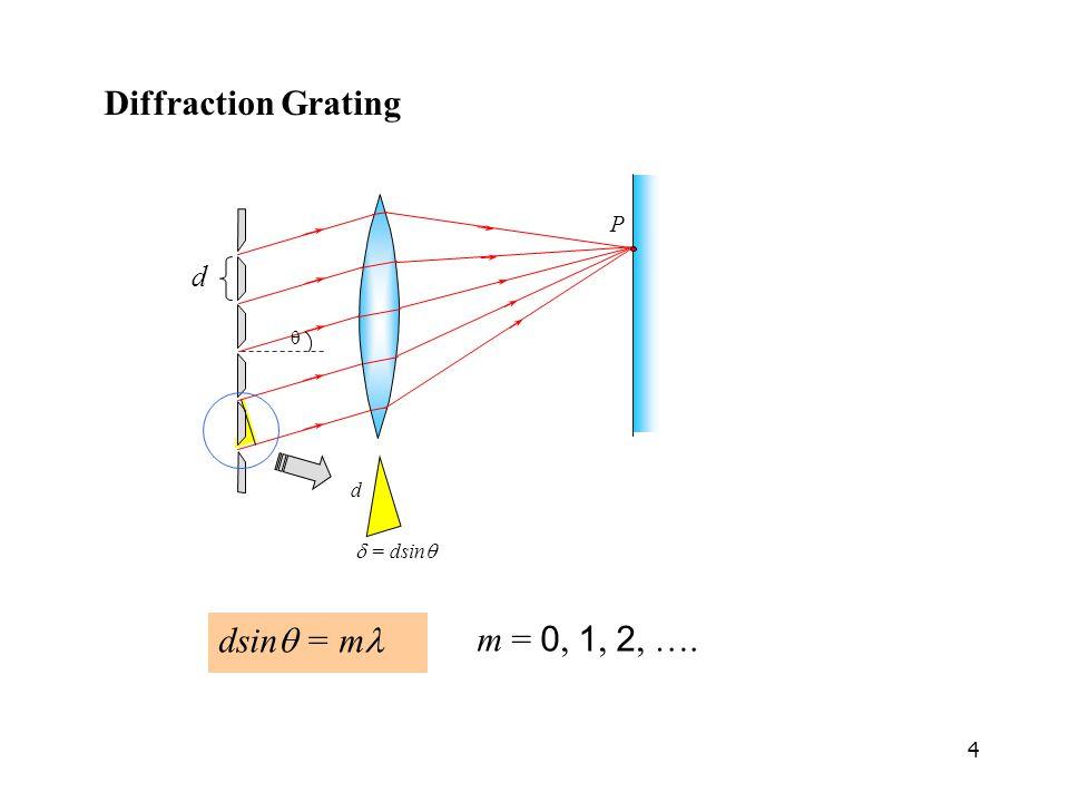 Diffraction Grating d d = dsinq P q dsinq = ml m = 0, 1, 2, ….