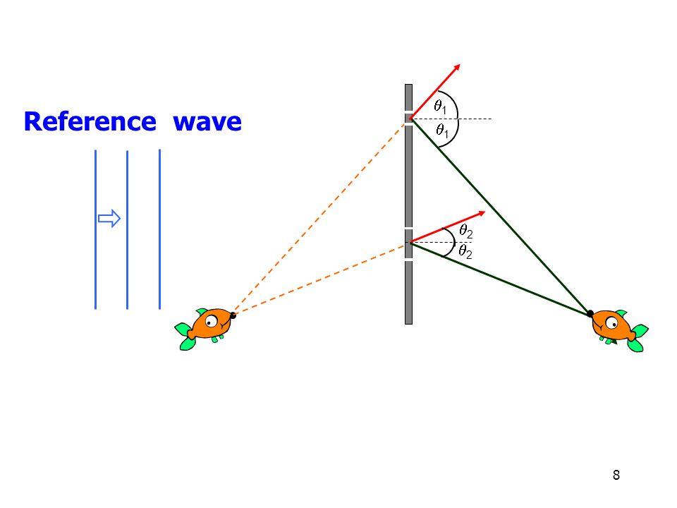 q1 Reference wave q1 q2 q2