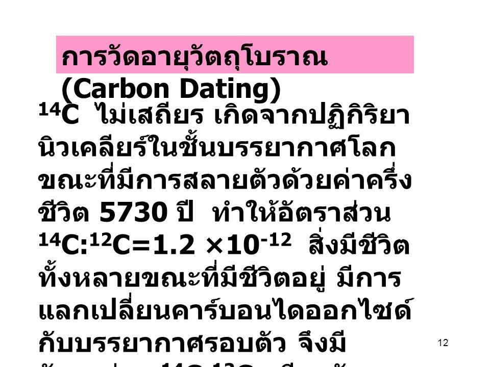การวัดอายุวัตถุโบราณ (Carbon Dating)