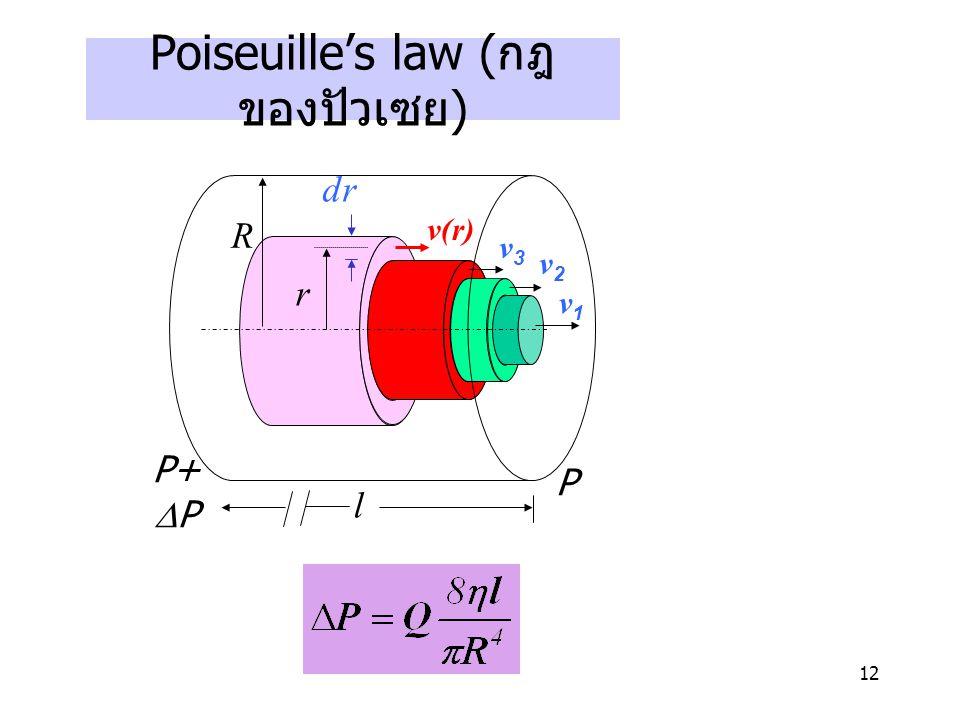 Poiseuille's law (กฎของปัวเซย)