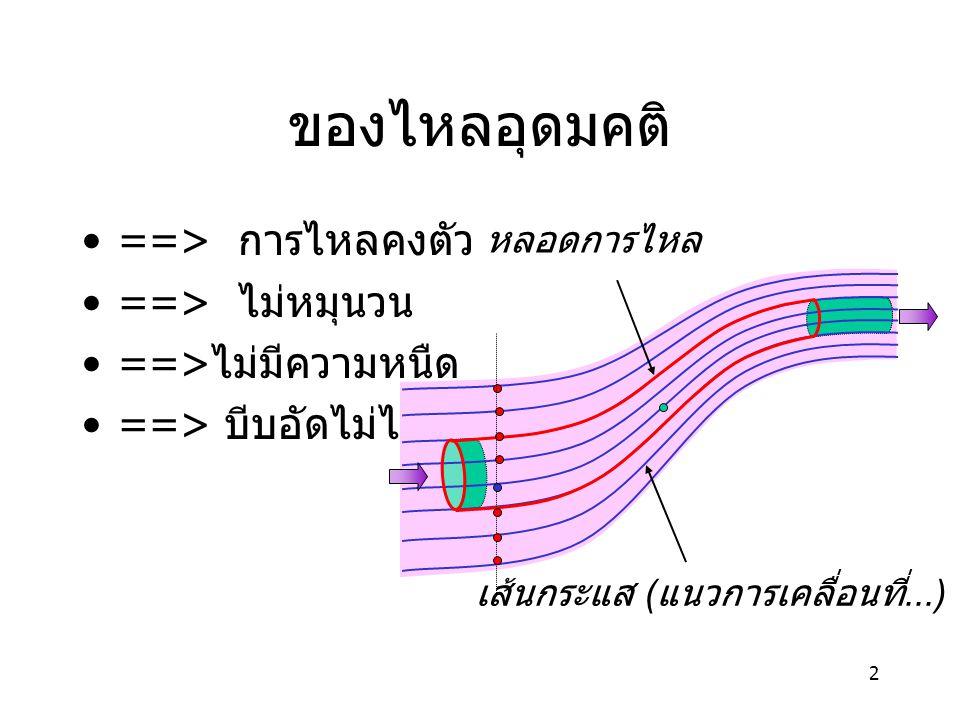 เส้นกระแส (แนวการเคลื่อนที่...)