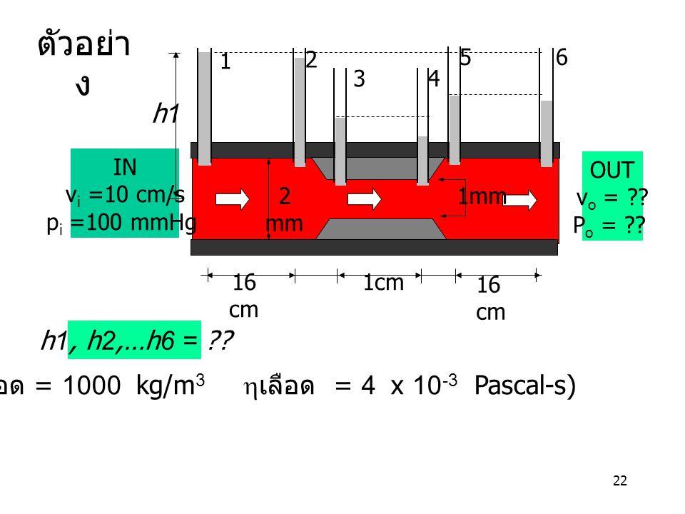 ( r เลือด = 1000 kg/m3 hเลือด = 4 x 10-3 Pascal-s)