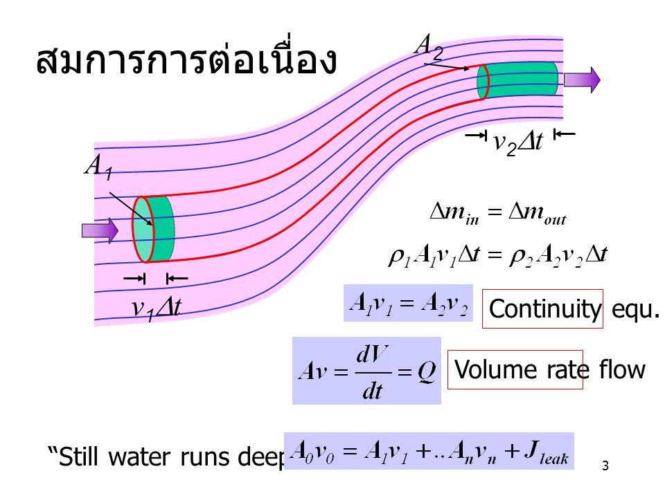 สมการการต่อเนื่อง A2 v2Dt A1 v1Dt Continuity equ. Volume rate flow