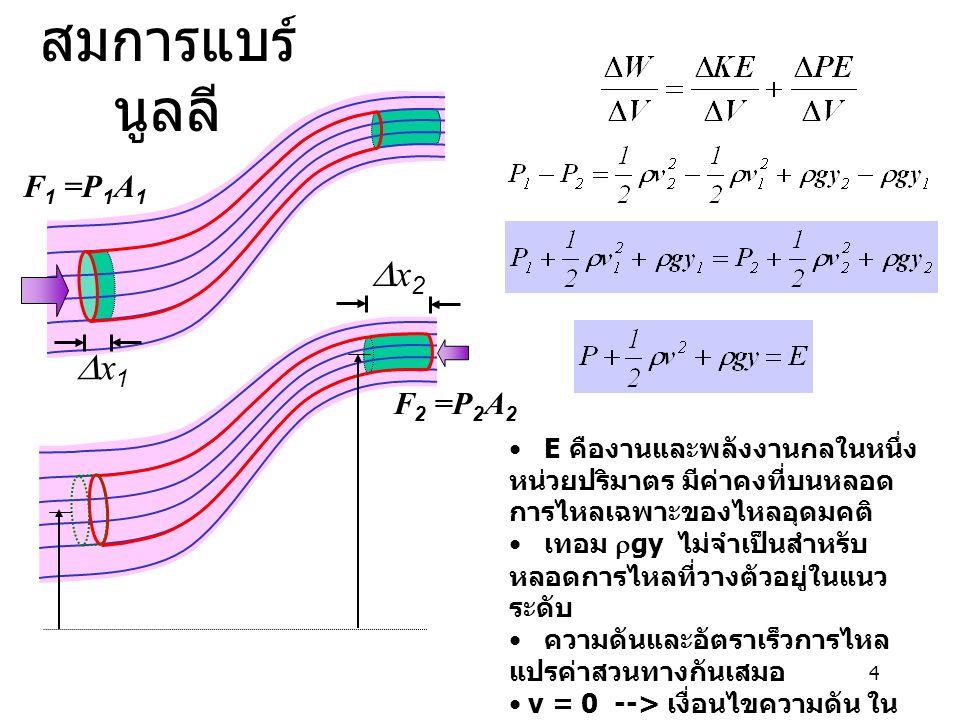 สมการแบร์นูลลี Dx2 Dx1 F1 =P1A1 F2 =P2A2