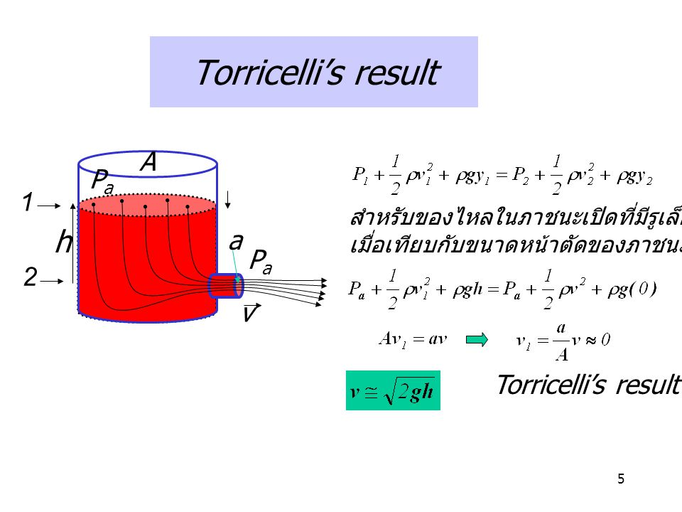 Torricelli's result h A Pa 1 a Pa 2 v Torricelli's result