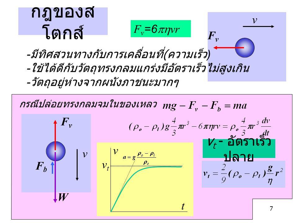 กฎของสโตกส์ vt - อัตราเร็วปลาย v Fv=6phvr Fv