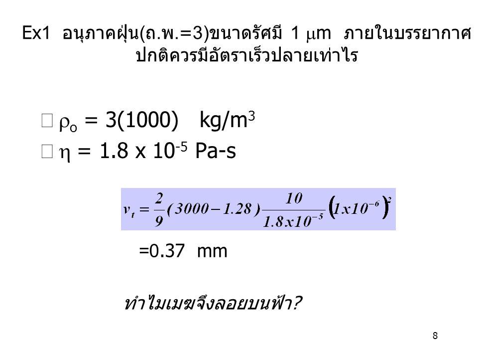 Ex1 อนุภาคฝุ่น(ถ.พ.=3)ขนาดรัศมี 1 mm ภายในบรรยากาศปกติควรมีอัตราเร็วปลายเท่าไร