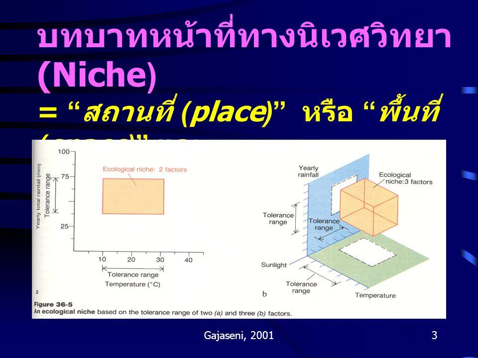 บทบาทหน้าที่ทางนิเวศวิทยา (Niche)
