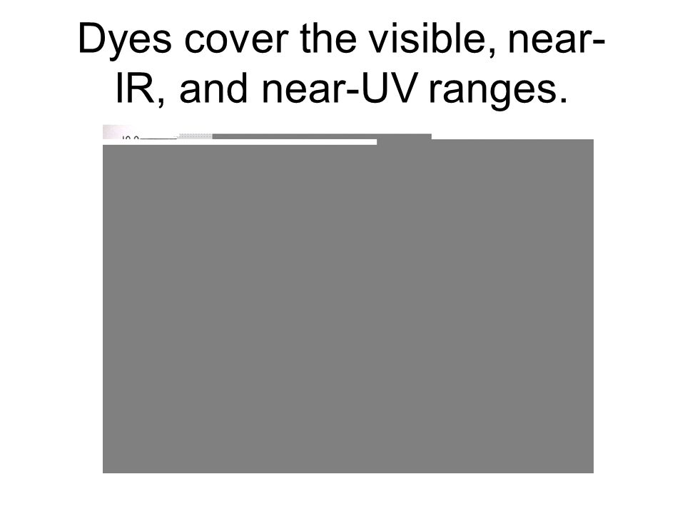 Dyes cover the visible, near-IR, and near-UV ranges.