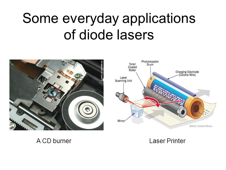 Some everyday applications of diode lasers