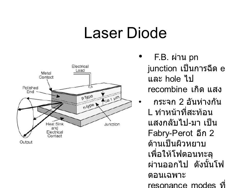 Laser Diode F.B. ผ่าน pn junction เป็นการฉีด e และ hole ไป recombine เกิด แสง.