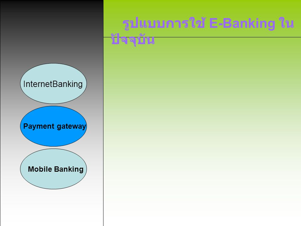 รูปแบบการใช้ E-Banking ในปัจจุบัน