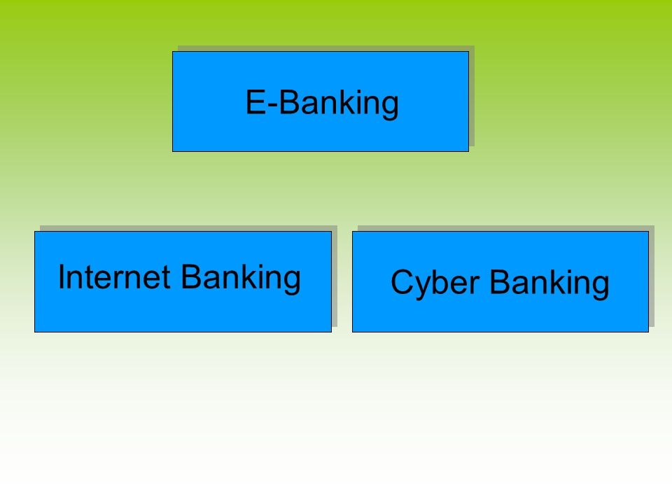 E-Banking Internet Banking Cyber Banking