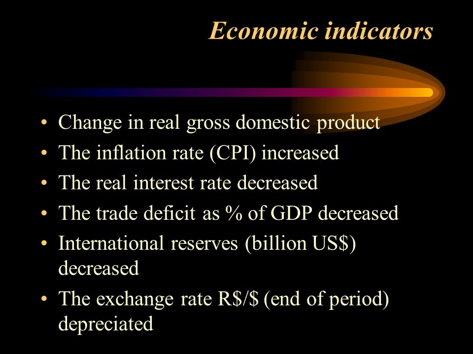 Economic indicators Change in real gross domestic product