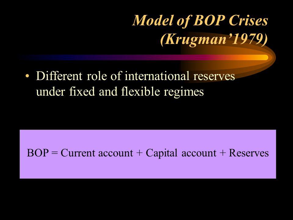 Model of BOP Crises (Krugman'1979)