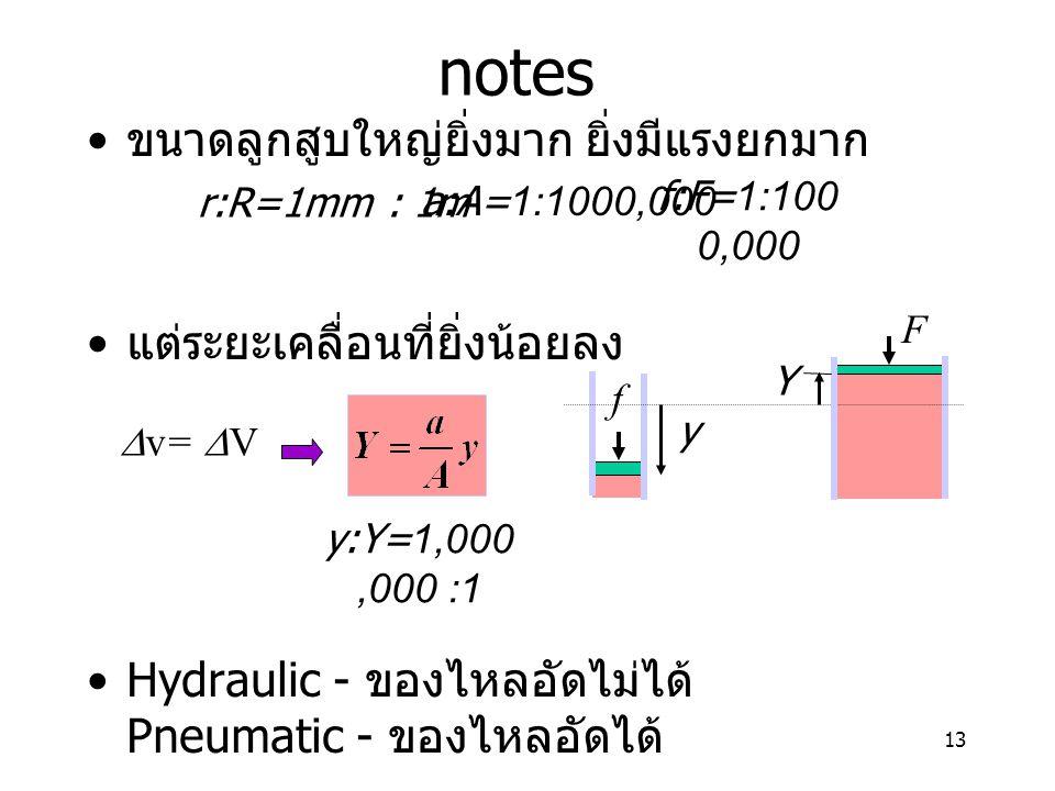 notes ขนาดลูกสูบใหญ่ยิ่งมาก ยิ่งมีแรงยกมาก แต่ระยะเคลื่อนที่ยิ่งน้อยลง