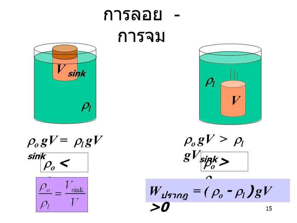 การลอย - การจม V sink rl V rl ro gV > rl gVsink ro gV = rl gV sink