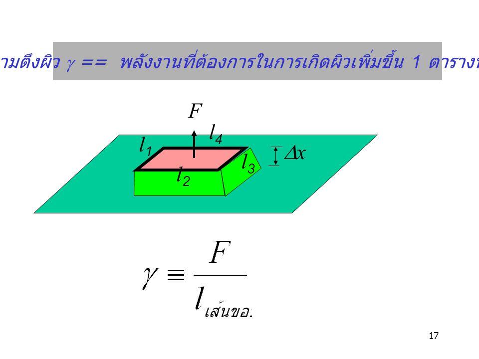 ความตึงผิว g == พลังงานที่ต้องการในการเกิดผิวเพิ่มขึ้น 1 ตารางหน่าย