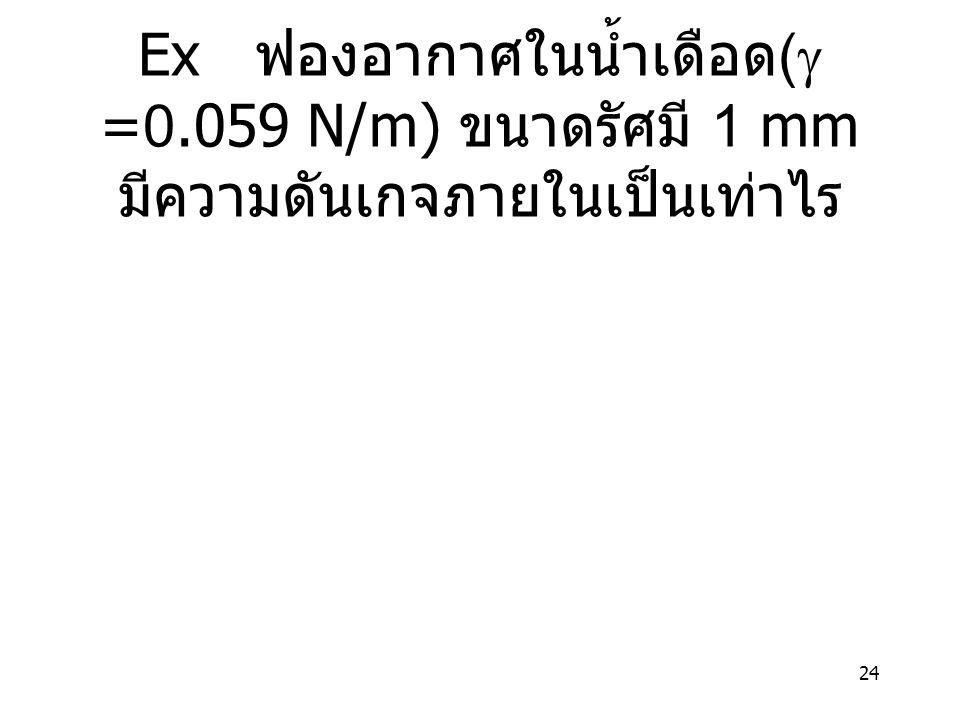 Ex ฟองอากาศในน้ำเดือด(g =0