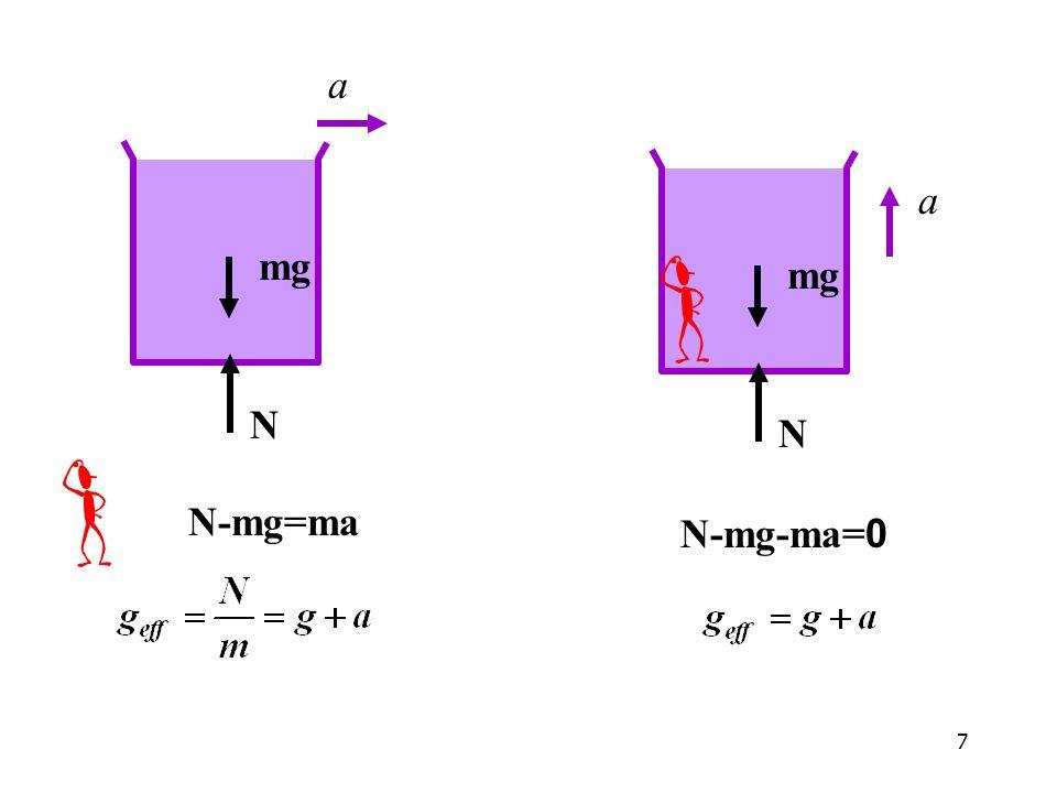 a mg a N mg N N-mg=ma N-mg-ma=0