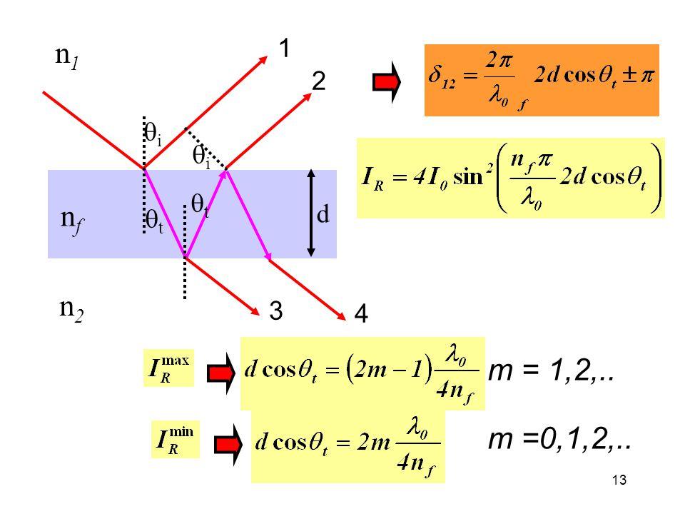 d nf n1 qt qi 1 2 3 4 n2 m = 1,2,.. m =0,1,2,..