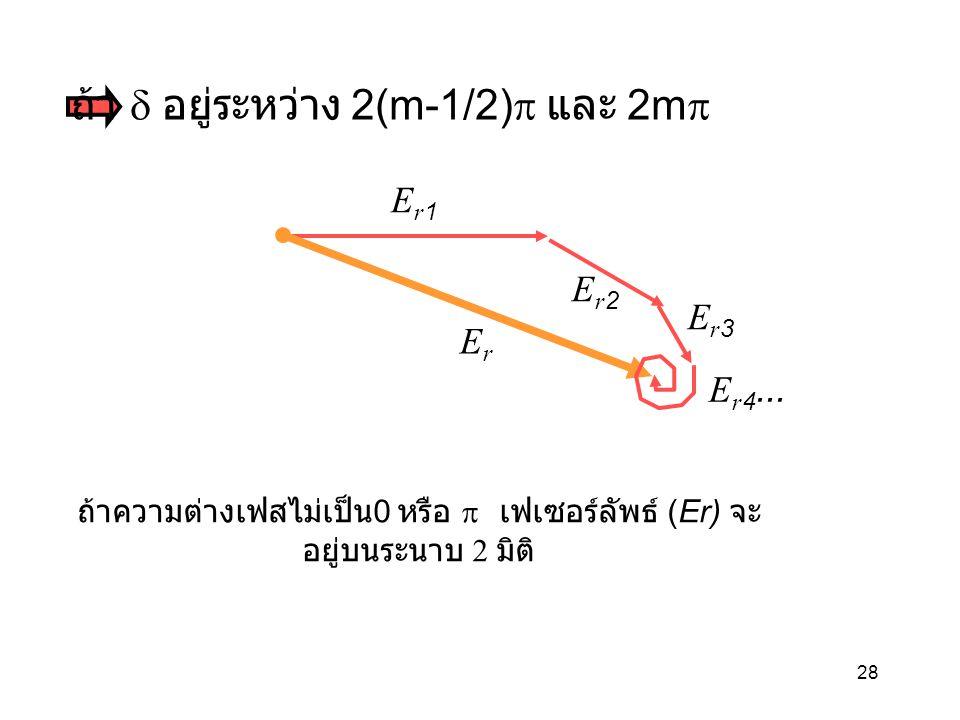 ถ้า d อยู่ระหว่าง 2(m-1/2)p และ 2mp