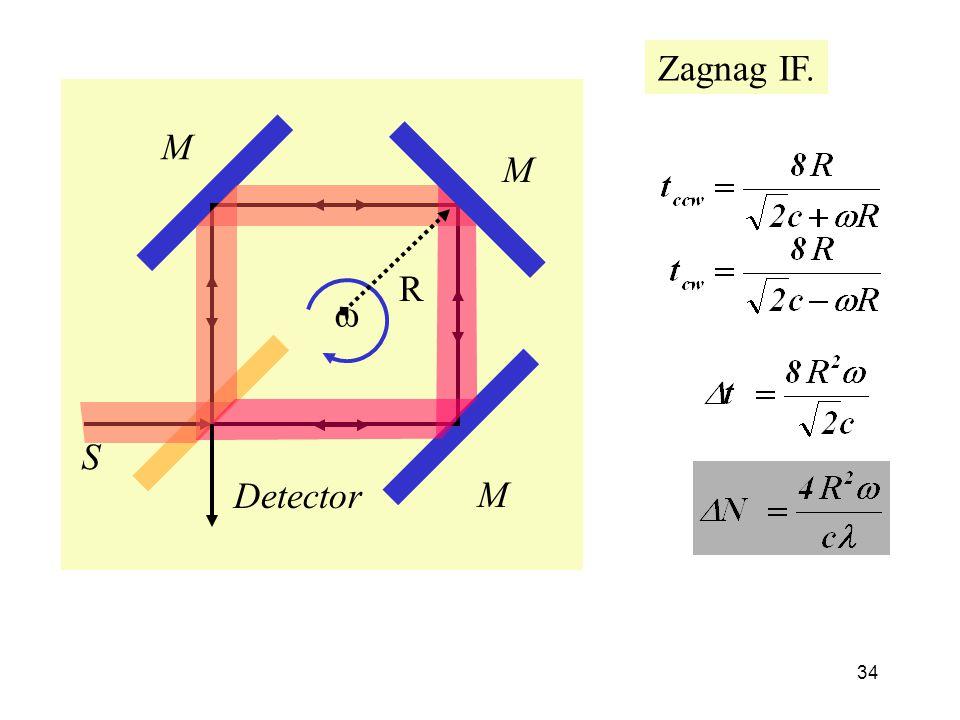 Zagnag IF. M M R w S Detector M