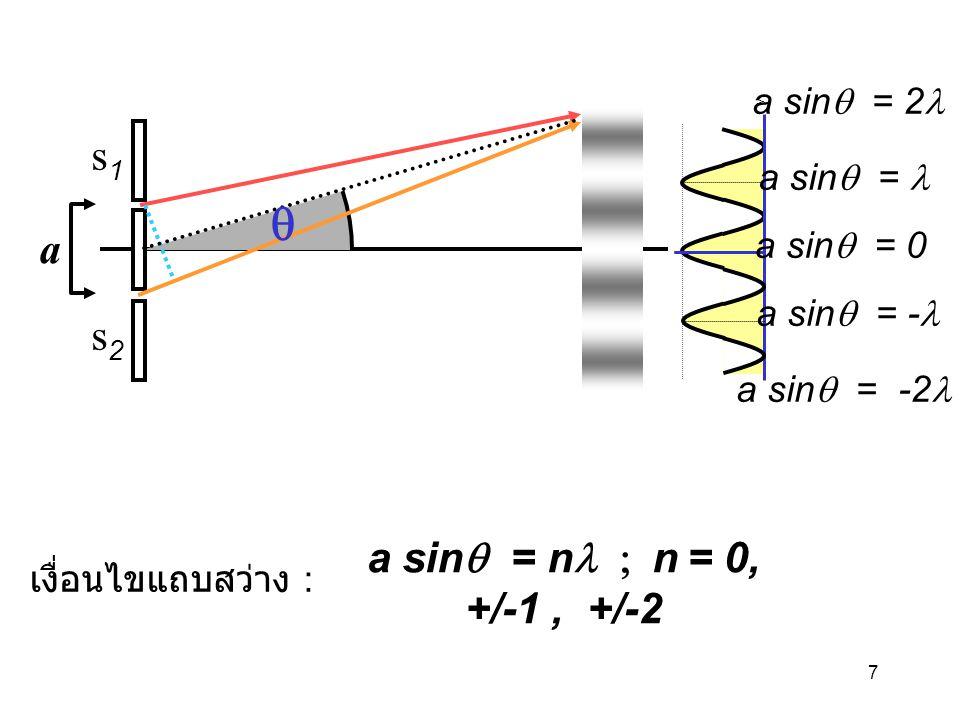 q s1 a s2 a sinq = nl ; n = 0, +/-1 , +/-2 a sinq = 2l a sinq = l