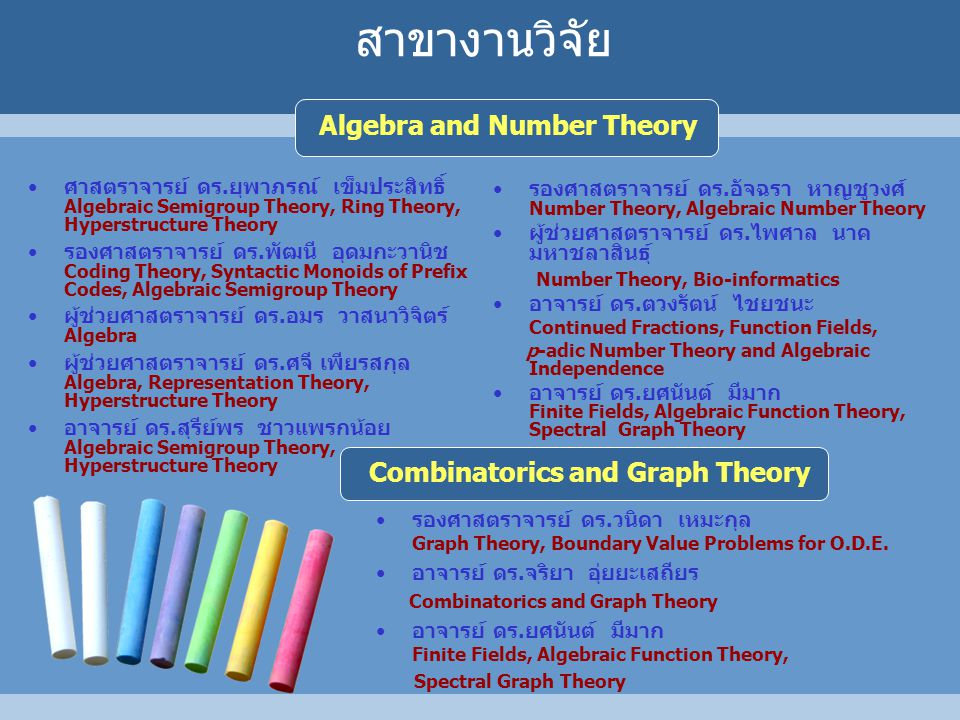 สาขางานวิจัย Algebra and Number Theory Combinatorics and Graph Theory