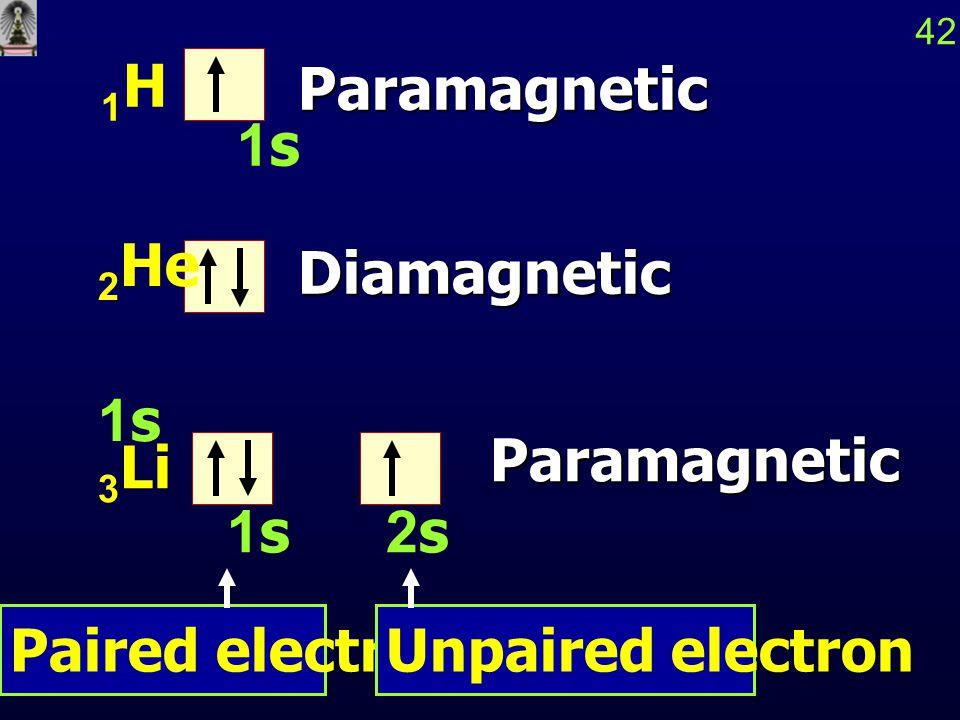1H 1s Paramagnetic 2He 1s Diamagnetic Paramagnetic 3Li 1s 2s