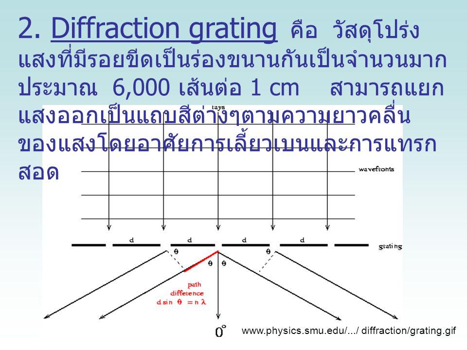 2. Diffraction grating คือ วัสดุโปร่งแสงที่มีรอยขีดเป็นร่องขนานกันเป็นจำนวนมาก ประมาณ 6,000 เส้นต่อ 1 cm สามารถแยกแสงออกเป็นแถบสีต่างๆตามความยาวคลื่นของแสงโดยอาศัยการเลี้ยวเบนและการแทรกสอด