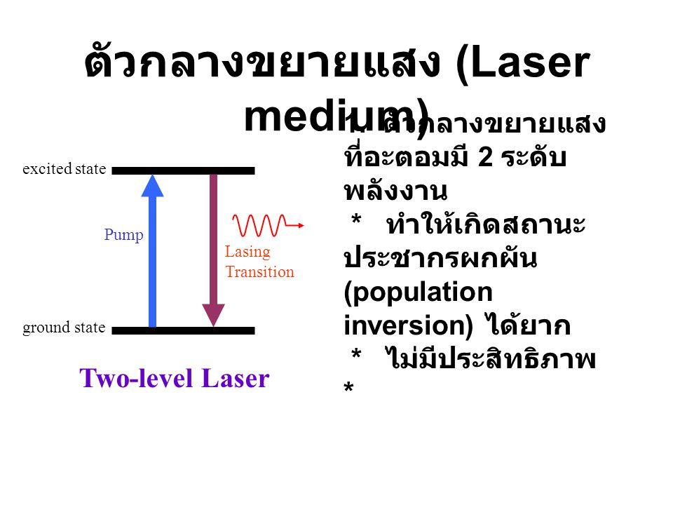 ตัวกลางขยายแสง (Laser medium)
