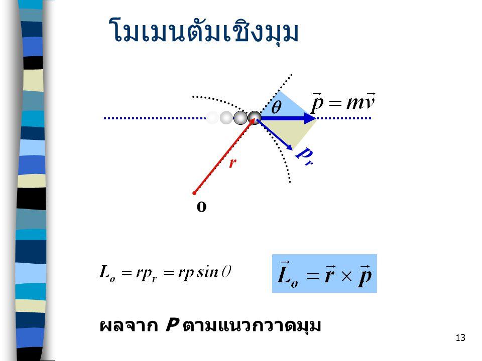 โมเมนตัมเชิงมุม q pr r o ผลจาก P ตามแนวกวาดมุม