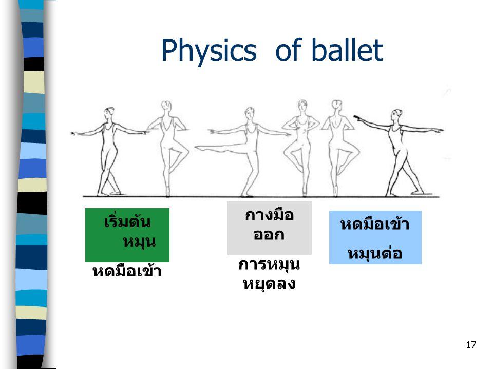 Physics of ballet กางมือออก เริ่มต้น หมุน การหมุนหยุดลง หดมือเข้า