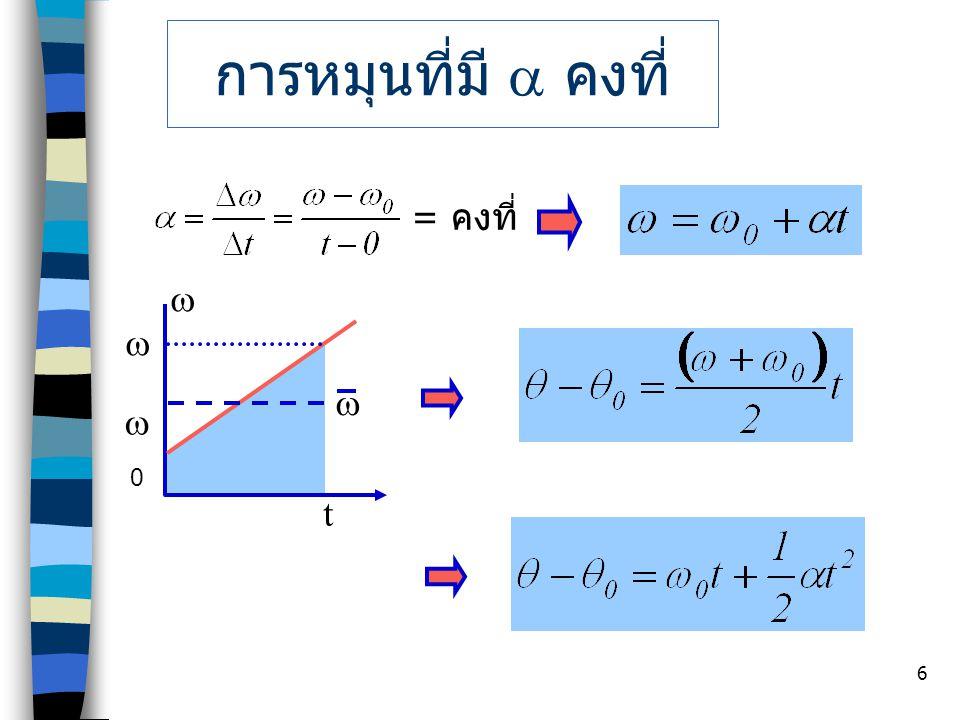 การหมุนที่มี a คงที่ = คงที่ w w w w0 t