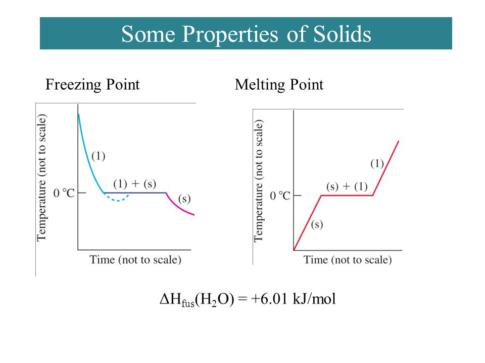 Some Properties of Solids