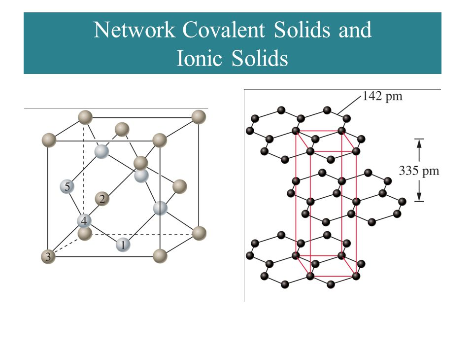 Network Covalent Solids and Ionic Solids