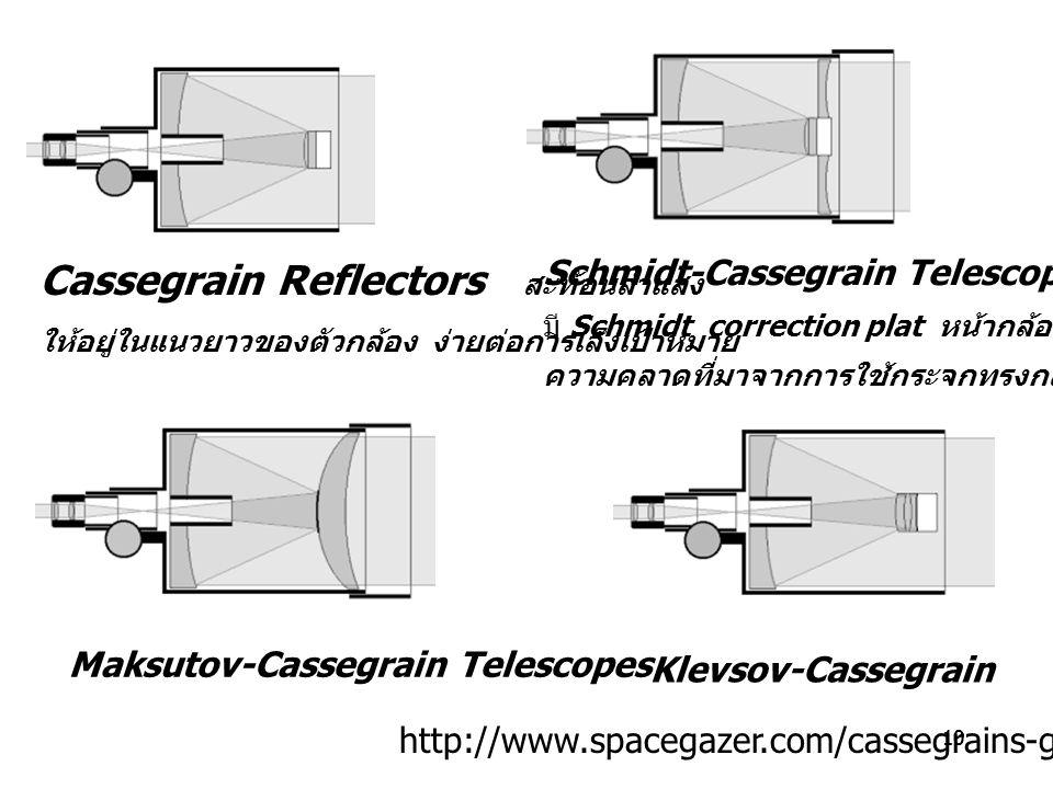 Cassegrain Reflectors สะท้อนลำแสง