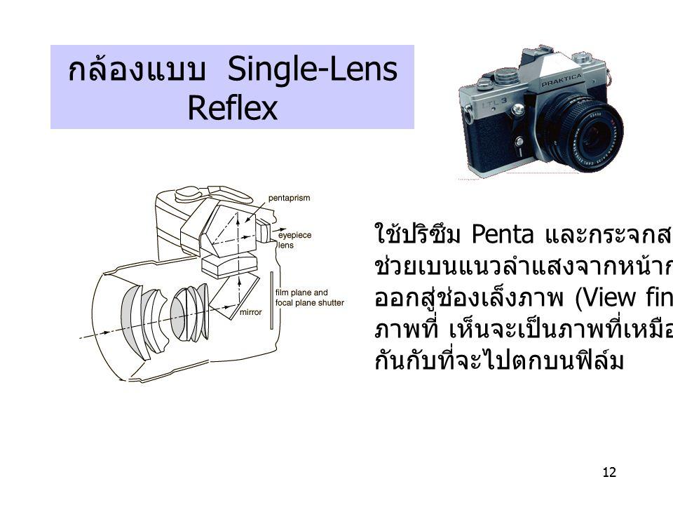 กล้องแบบ Single-Lens Reflex