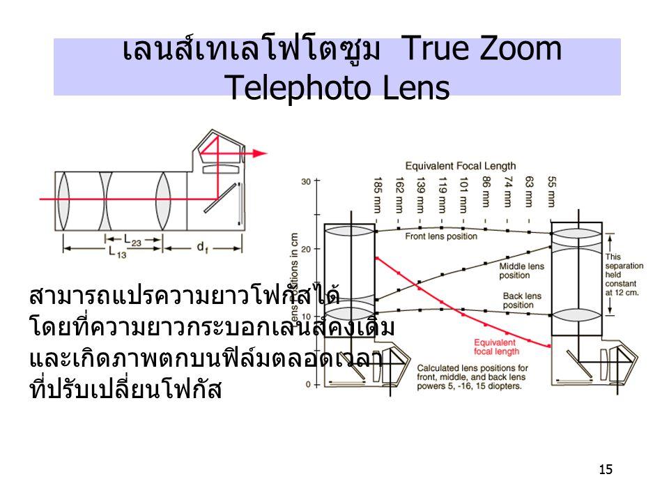 เลนส์เทเลโฟโตซูม True Zoom Telephoto Lens