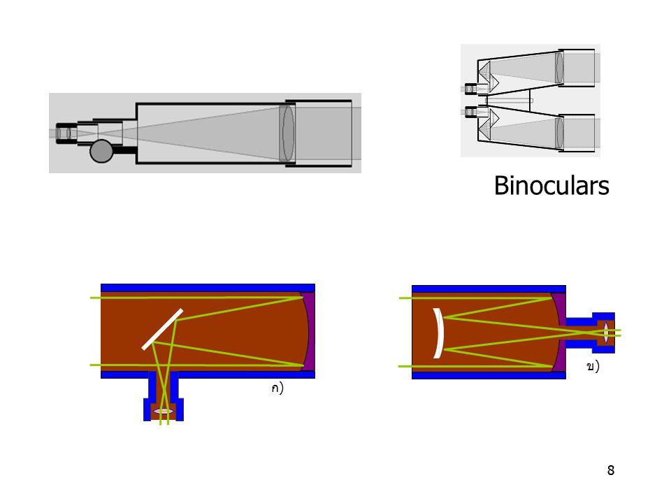 Binoculars ก) ข) 8 8